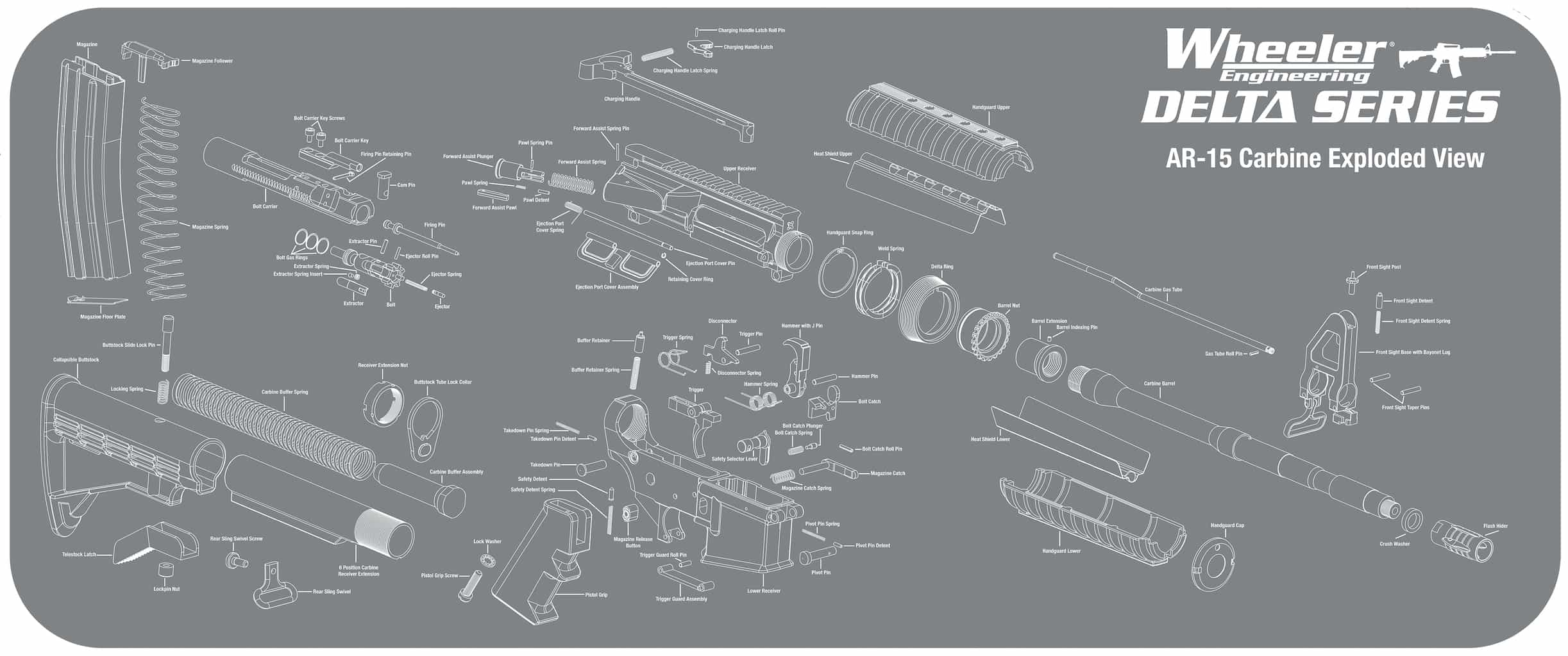 AR Armorer's Ultra Kit - 156824 flat schematic