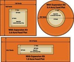 expansion-plot-diag
