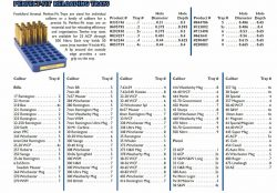 Perfect Fit Reloading Tray #8 - Perfect Fit Reloading Trays Size Chart 1 250x174