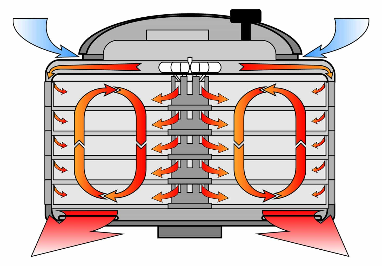 Brass Dryer - 909213 airflow diagram
